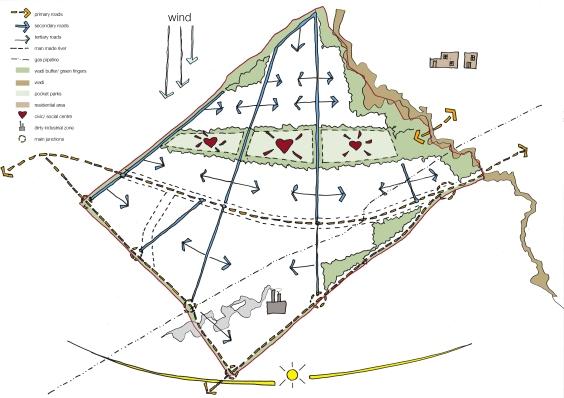513 SAS diagram Option 3
