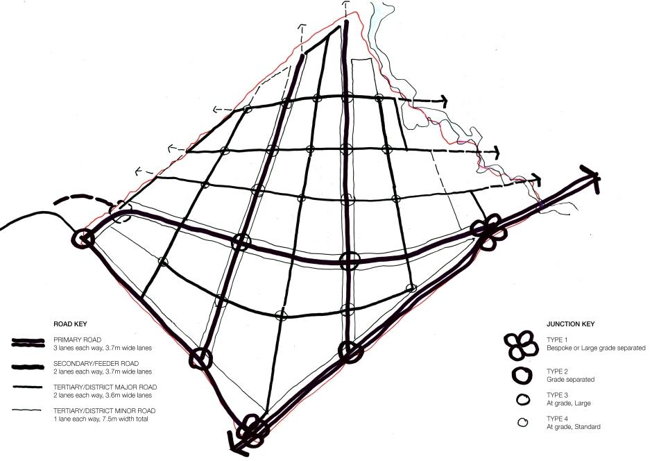 513 SAS Transport Diagram Option 3