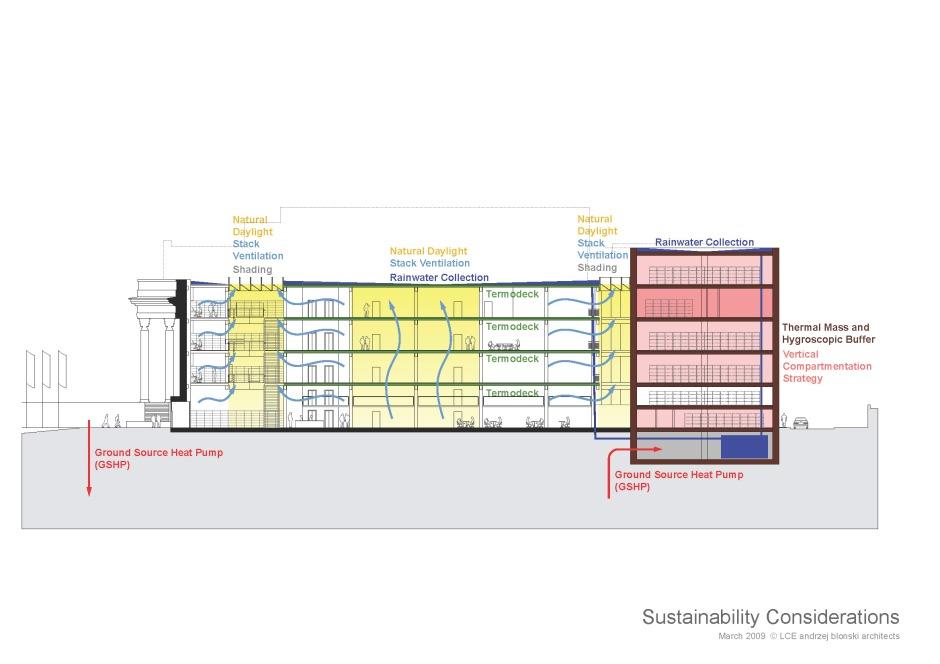 170309_presentation-SustainabilityConsiderations