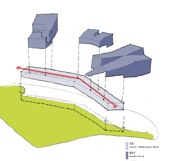 ccng_site diagram 3d